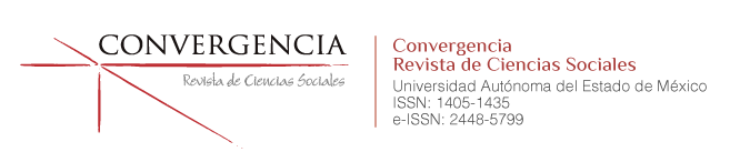 Convergencia Revista de Ciencias Sociales